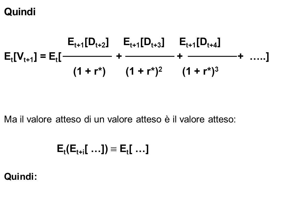 Et+1[Dt+2] Et+1[Dt+3] Et+1[Dt+4] Et[Vt+1] = Et[ + + + …..]